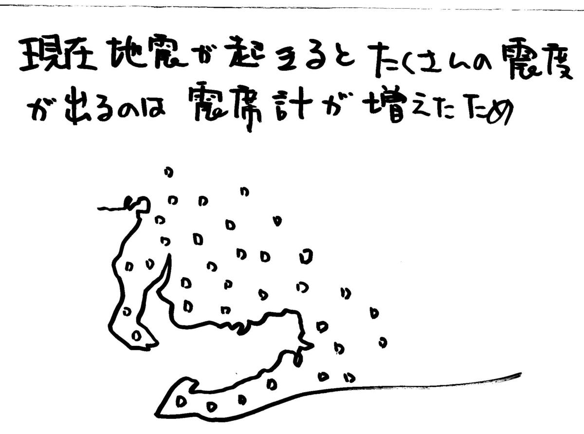 震度について③~96年からの震度の決め方