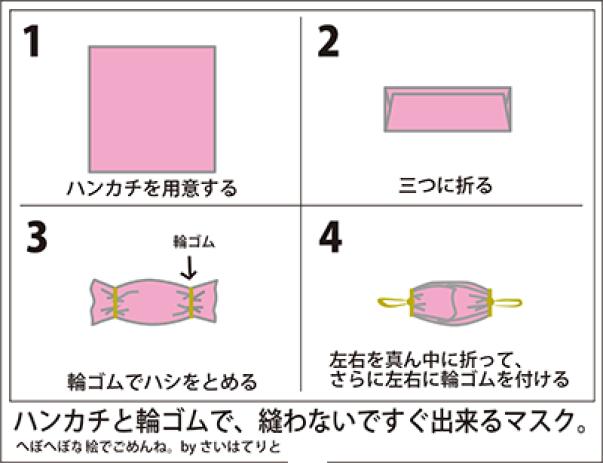 縫わ ない マスク 手作り 簡単 マスクの作り方まとめ/ミシン・手縫い・縫わないものまで