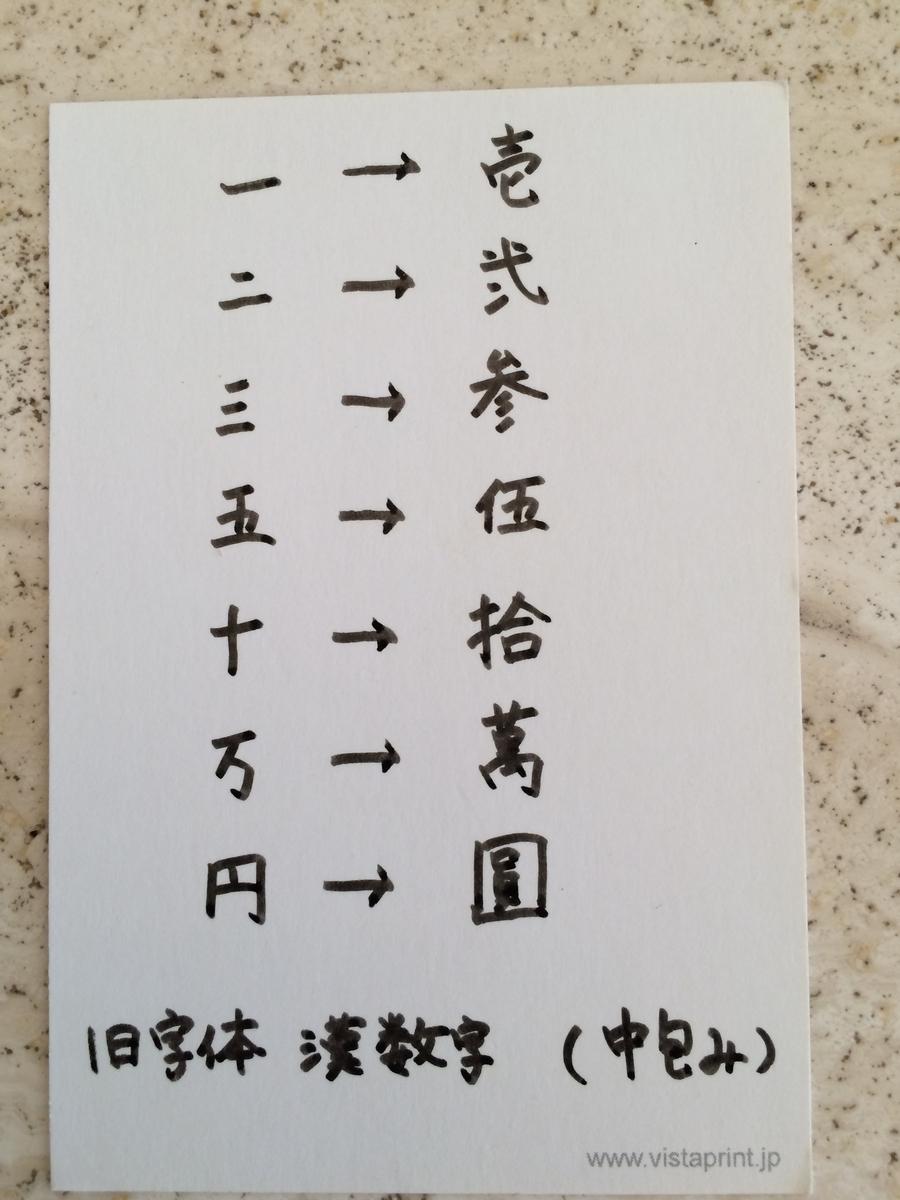 数字 旧 漢字