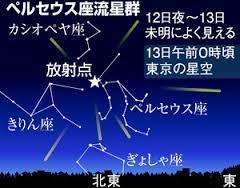 大阪 群 ペルセウス 流星 座
