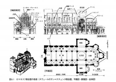 ロマネスク建築」の構造と形態 :建築家 高塚哲治 [マイベストプロ大阪]