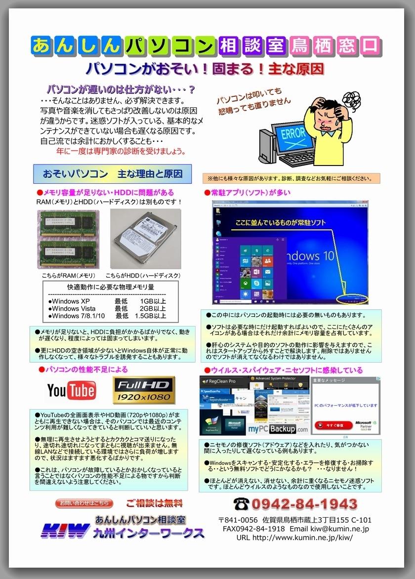 libreoffice pdf 保存 横長