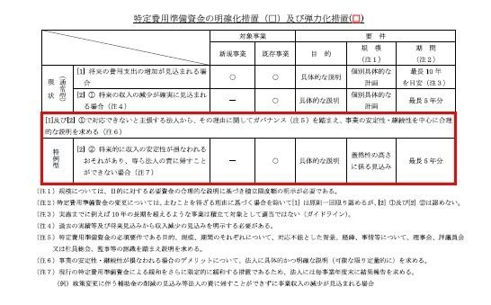 公益認定法人の特定費用準備資金活用!! :公認会計士 小林正樹 [マイ ...