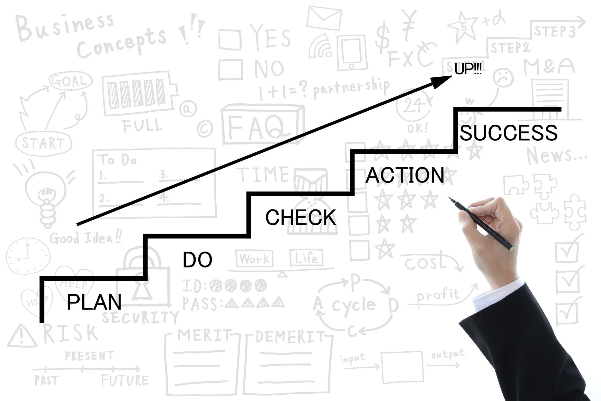 コンサルタントとしてのビジネスモデルを把握し、あなたに合ったコンサルティングを確立させよう | お役立ちコラム | 専門家・プロが見つかるマイベストプロ
